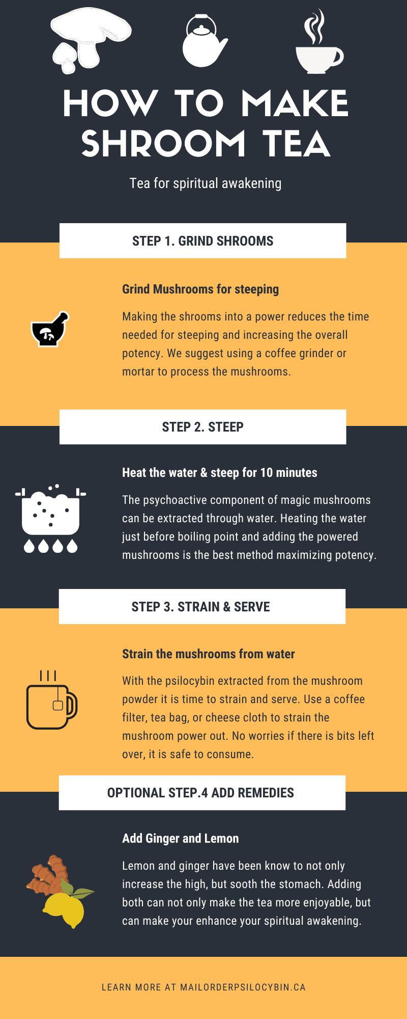 how to make shroom tea